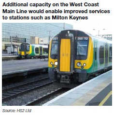 Released capacity on the West Coast Main Line